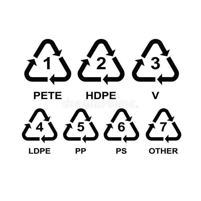 Insieme di riciclaggio dei simboli per plastica illustrazione vettoriale