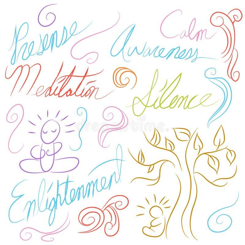 Insieme di simbolo di meditazione illustrazione vettoriale