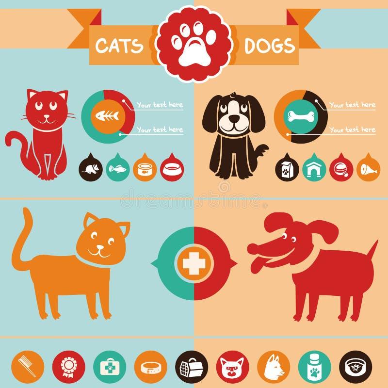 Insieme di vettore degli elementi di infographics - cani, gatti illustrazione di stock