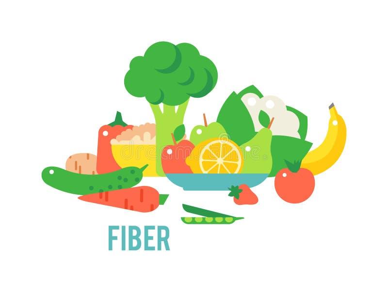 Insieme di vettore della cellulosa dell'alimento delle verdure illustrazione di stock