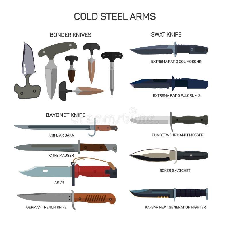 Insieme di vettore delle icone dei coltelli di combattimento isolate su fondo bianco Coltelli di Bonder, coltello della baionetta illustrazione di stock