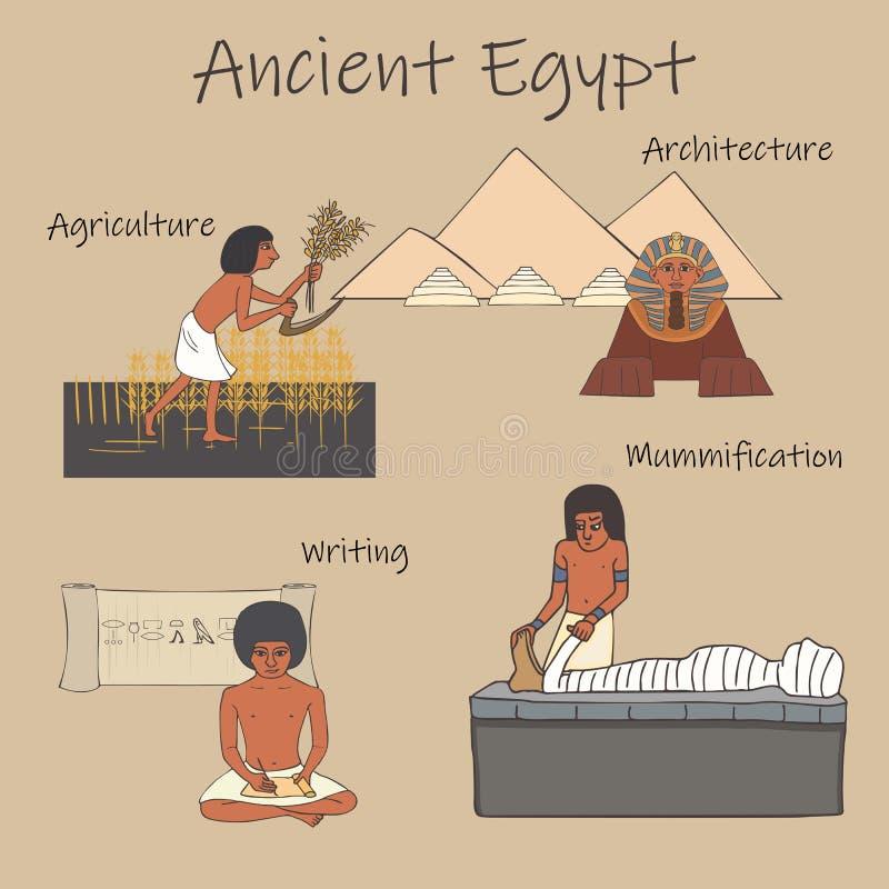 Insieme egiziano antico del fumetto delle caratteristiche di conduttura di civilizzazione illustrazione di stock