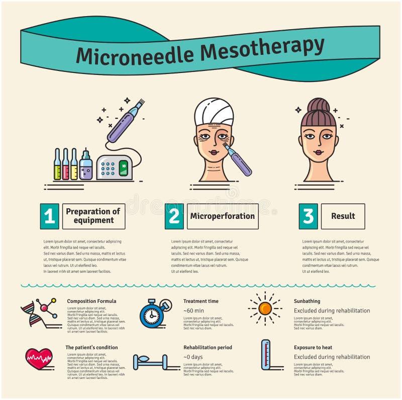Insieme illustrato vettore con il micro ago del salone mesotherapy illustrazione di stock