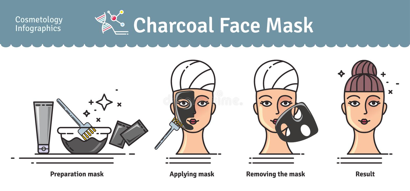 Insieme illustrato vettore con la maschera di protezione attiva del carbone illustrazione vettoriale