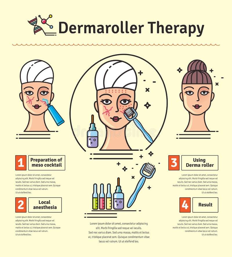 Insieme illustrato vettore con la terapia del rullo di Derma di cosmetologia illustrazione vettoriale