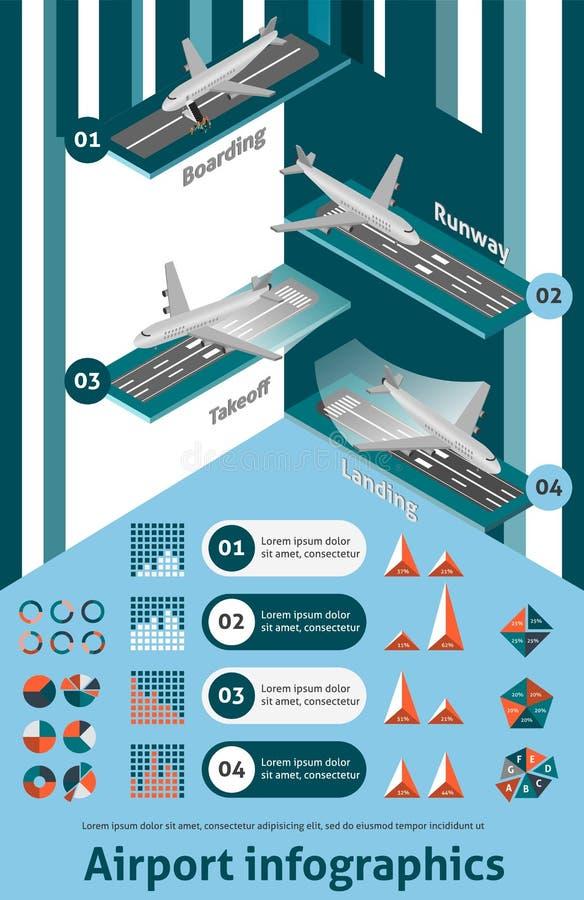 Insieme infographic dell'aeroporto illustrazione vettoriale