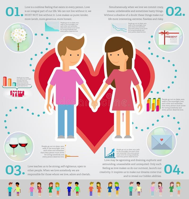 Insieme infographic delle coppie di matrimonio di amore Stile piano illustrazione vettoriale