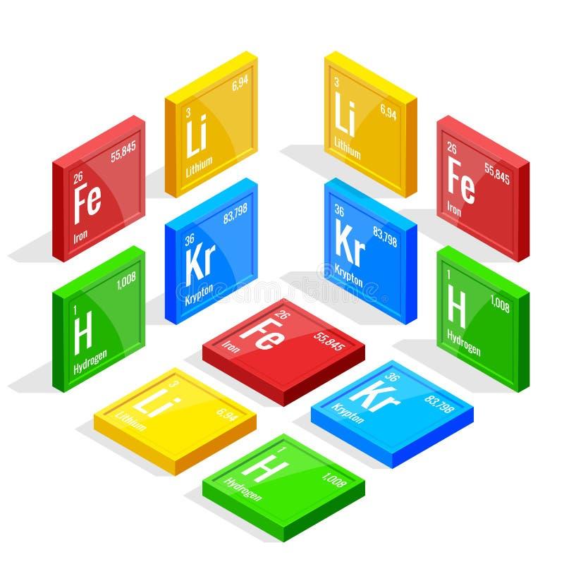 Insieme isometrico degli elementi della Tabella periodica periodica di Mendeleev s della tavola illustrazione di stock
