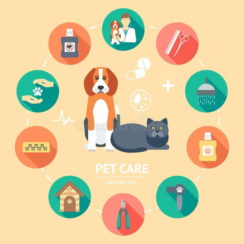Insieme piano dell'icona di cura di animale domestico Insegna di cura di animale domestico, fondo, manifesto, concetto Progettazi fotografie stock