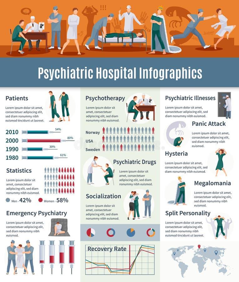 Insieme psichiatrico di Infographic di malattie illustrazione vettoriale