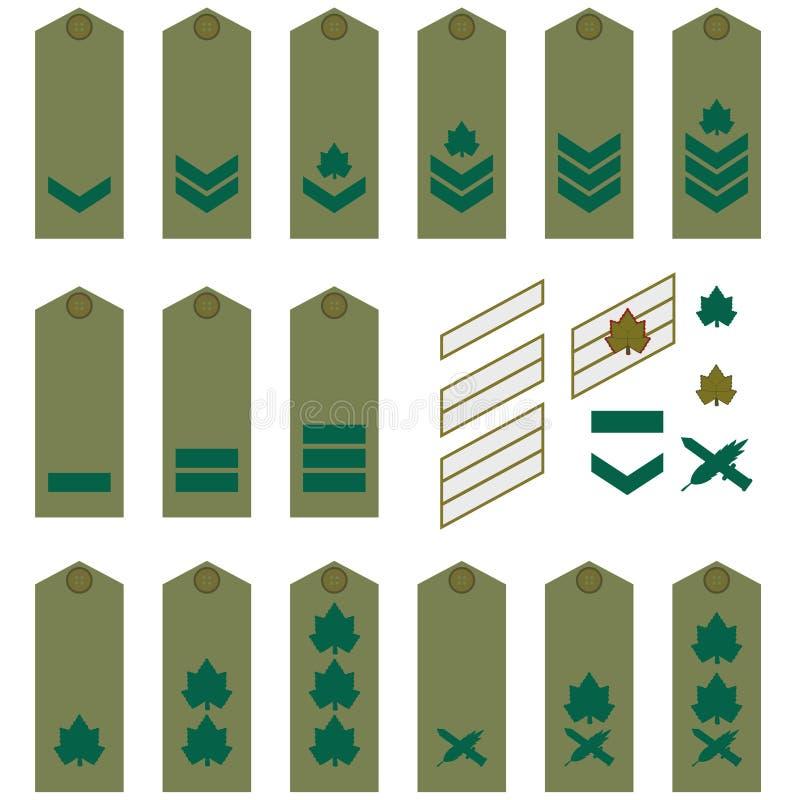 Insignes israéliens d'armée illustration de vecteur