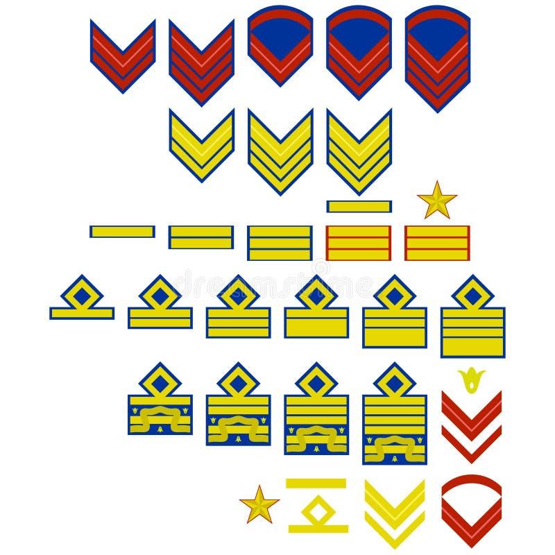 Insignias italianas de la fuerza aérea ilustración del vector