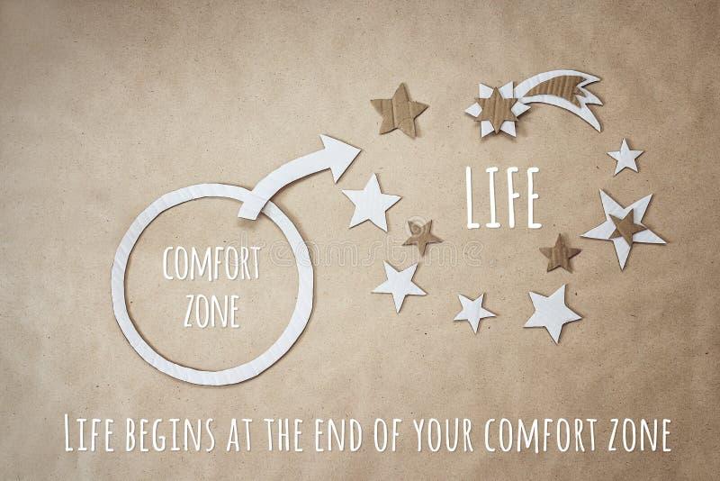Inspirational citaat en aanmoediging om uw comfortstreek te verlaten royalty-vrije stock afbeeldingen