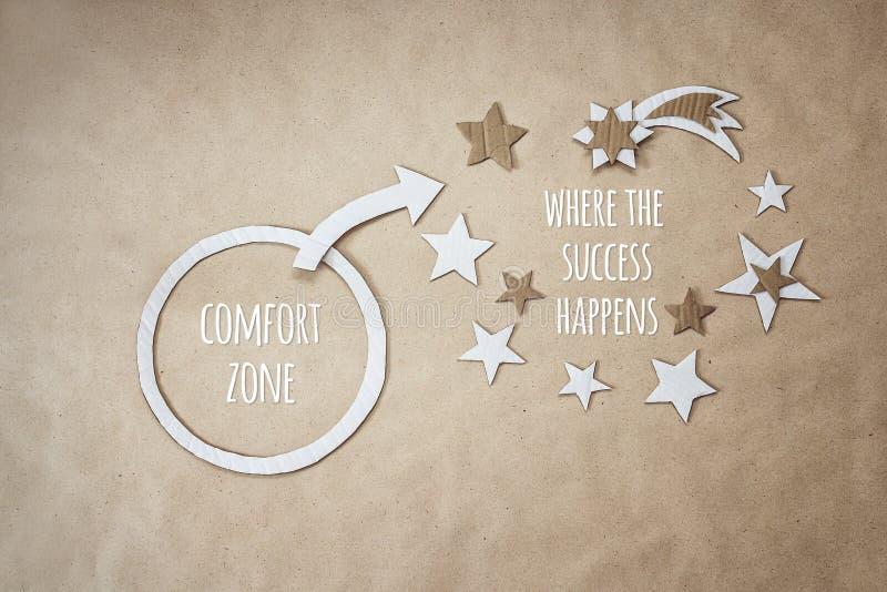 Inspirational citaat en aanmoediging om uw comfortstreek te verlaten royalty-vrije stock foto