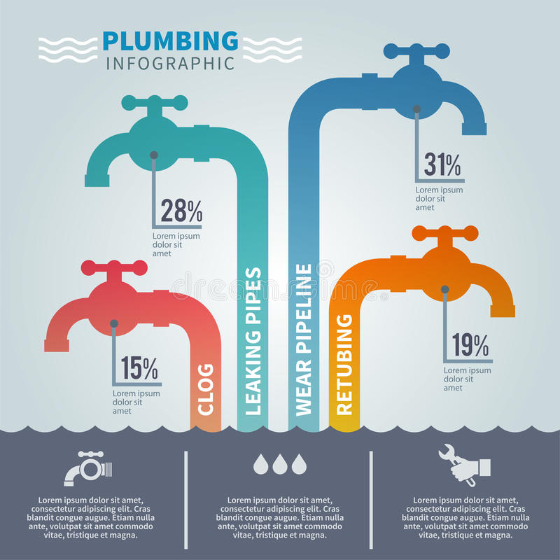 Instalaci wodnokanalizacyjnej Infographic set ilustracja wektor