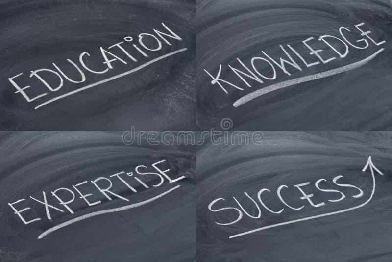 Instrução, conhecimento, perícia e sucesso imagens de stock
