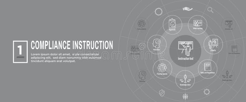 Instrução da conformidade - ícones de teste com os estudantes de ensino do trabalhador do instrutor ilustração royalty free