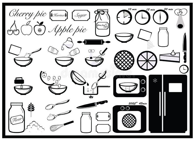 Instrução de cozimento, torta de cozimento ilustração stock