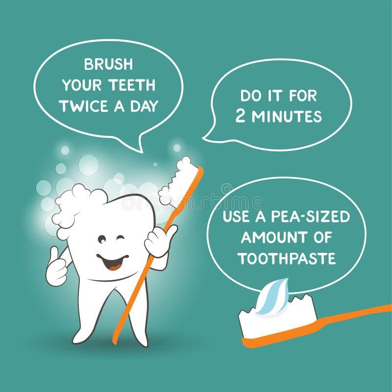 Instrução para crianças como escovar corretamente seus dentes - o conselho do dentista Cartaz do cuidado do dente para crianças n ilustração royalty free