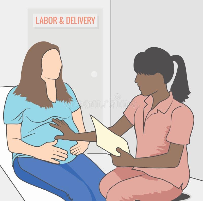 Instruções da descarga da gravidez com mulher gravida e enfermeira - sala do trabalho & de entrega ilustração do vetor