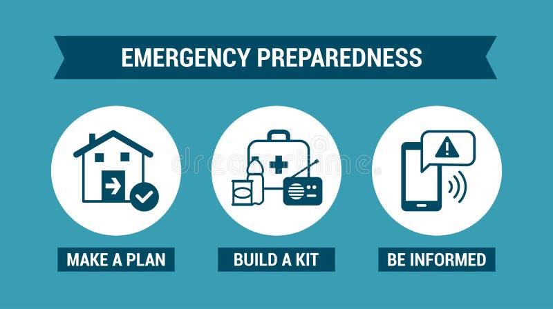 Instruções da prontidão da emergência ilustração do vetor