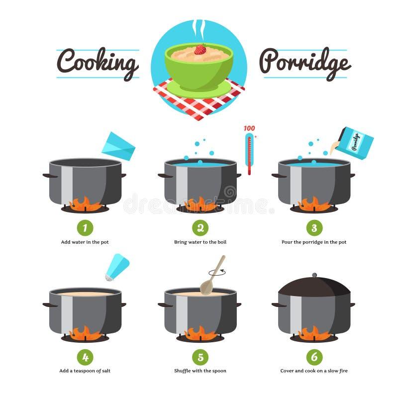 Instruções para cozinhar o papa de aveia ilustração stock