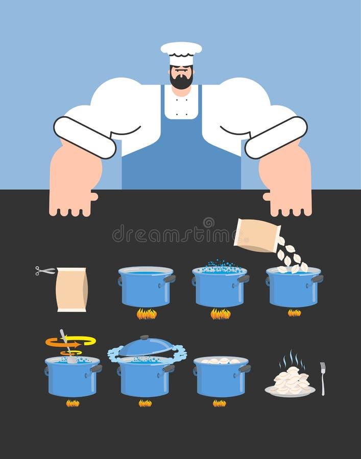 Instrucción de cocción de Pelmeni Bolas de masa hervida de la carne de las direcciones del cocinero ste libre illustration
