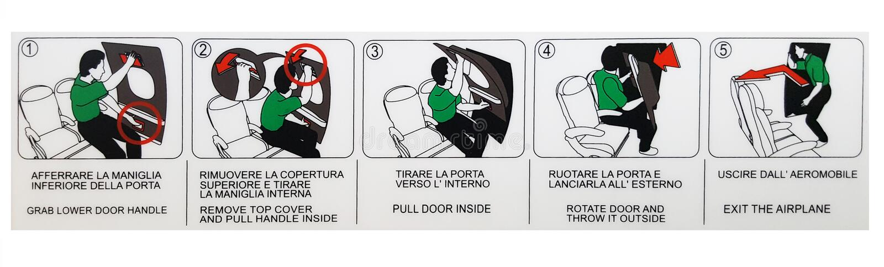Instrucción de la lengua italiana e inglesa de abrir la puerta de la diapositiva de la emergencia en el aeroplano, cómo abrir la  fotos de archivo libres de regalías