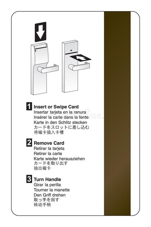 Instrucciones del bloqueo de puerta de la llave electrónica   stock de ilustración