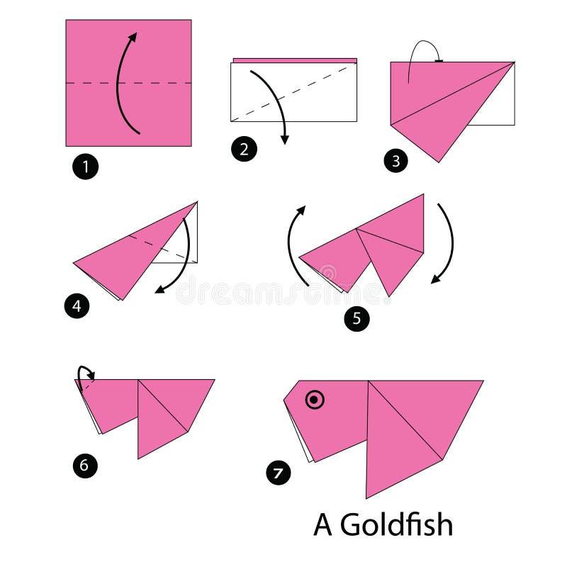 Instrucciones paso a paso c mo hacer el pez de colores de for Construir piscina natural paso a paso