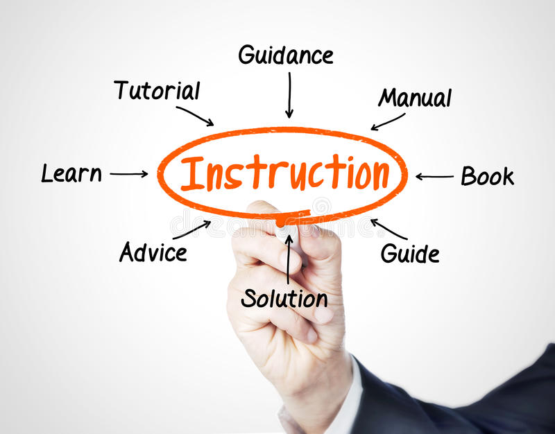 Instruction. Concept sketched on screen stock photo