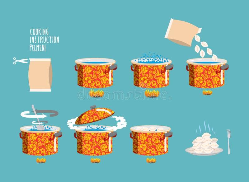 Instruction de cuisson de Pelmeni Recette de cuisine familiale Cuisson de la recette illustration libre de droits
