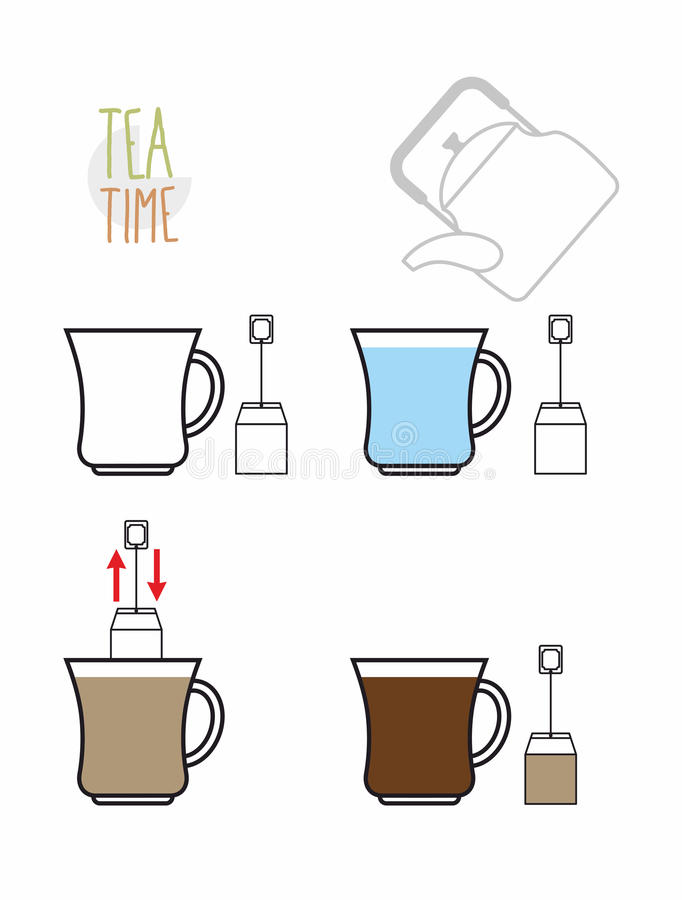 Instruction tea. Infographics steps to make tea from the bag. Vector illustration. royalty free illustration