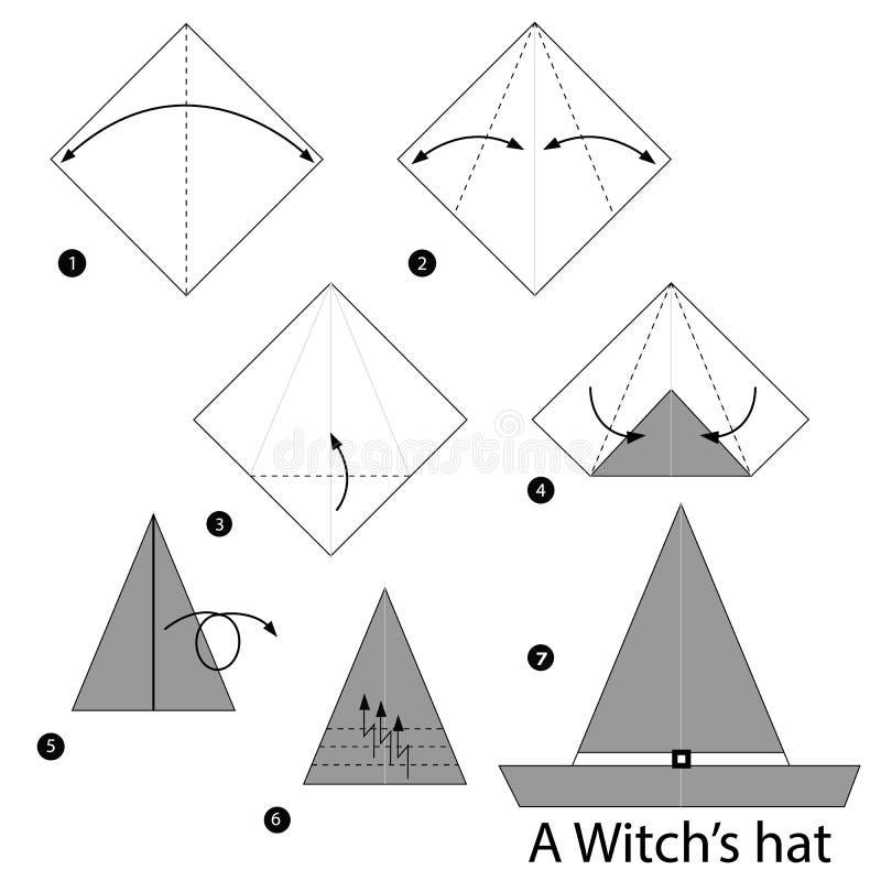 Instructions étape-par-étape comment faire à origami le chapeau d'une sorcière illustration de vecteur