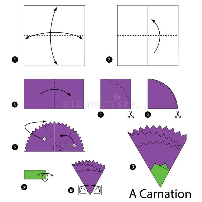 Instructions étape-par-étape comment faire à origami un oeillet illustration libre de droits