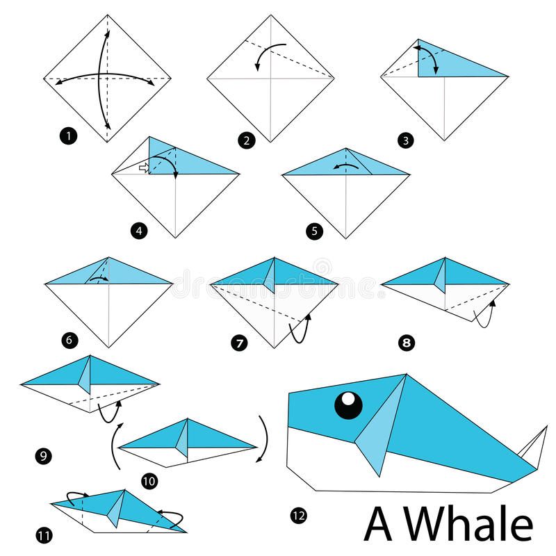 Instructions étape-par-étape comment faire à origami une baleine illustration libre de droits
