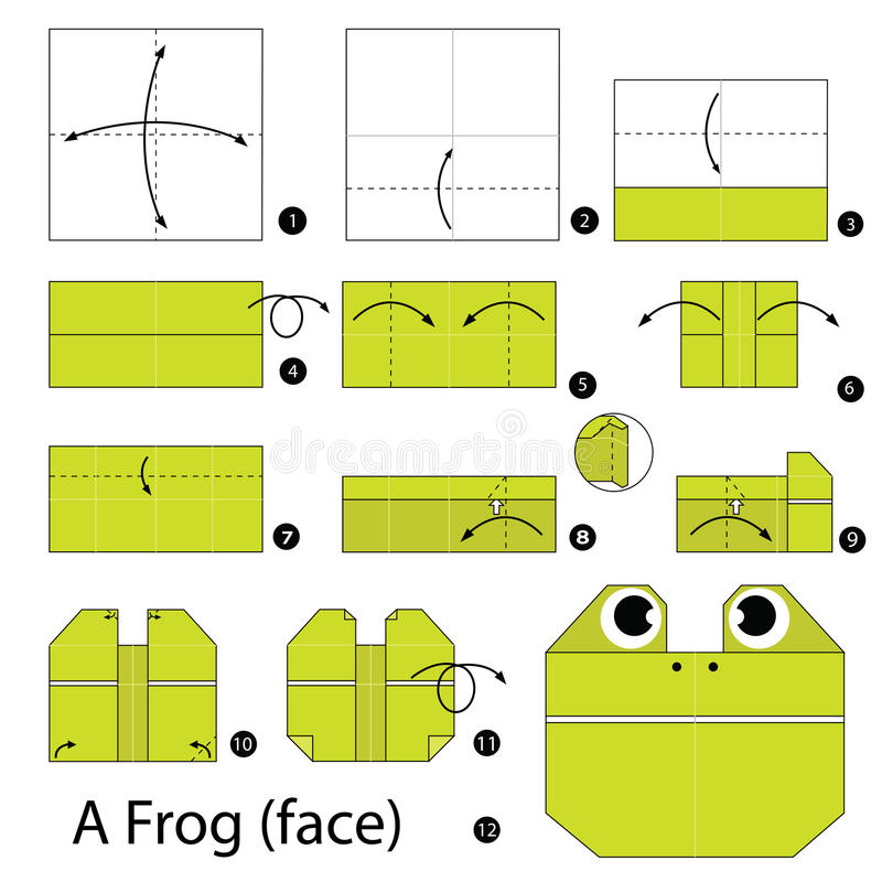 Instructions étape-par-étape comment faire à origami une grenouille (visage) illustration stock