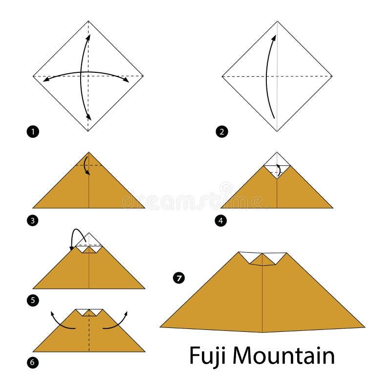 Instructions étape-par-étape comment faire à origami une montagne de Fuji illustration libre de droits