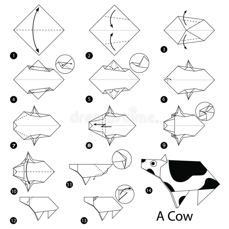 Instructions étape-par-étape comment faire à origami une vache illustration stock