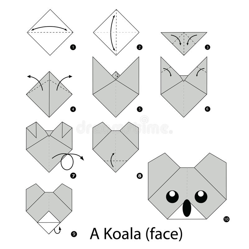 Instructions étape-par-étape comment faire le koala d'origami illustration stock