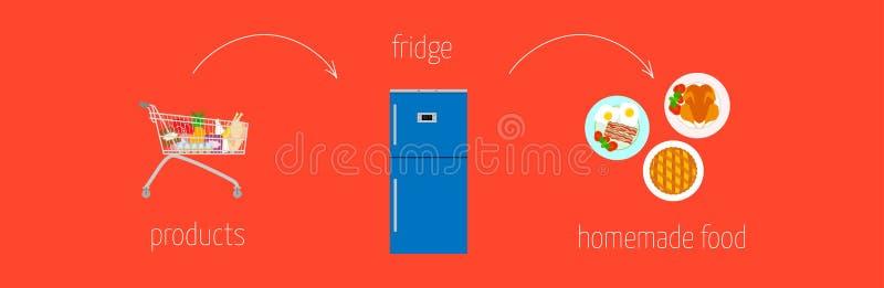 Instructions faciles de recette comment faire un aliment fait maison illustration de vecteur