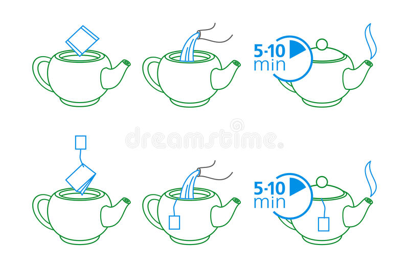 Download Instructions For Making Tea Stock Vector - Image: 25124320