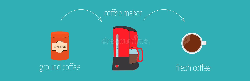 Instructions simples de recette sur la façon dont faire le café utilisant le fabricant de café illustration libre de droits
