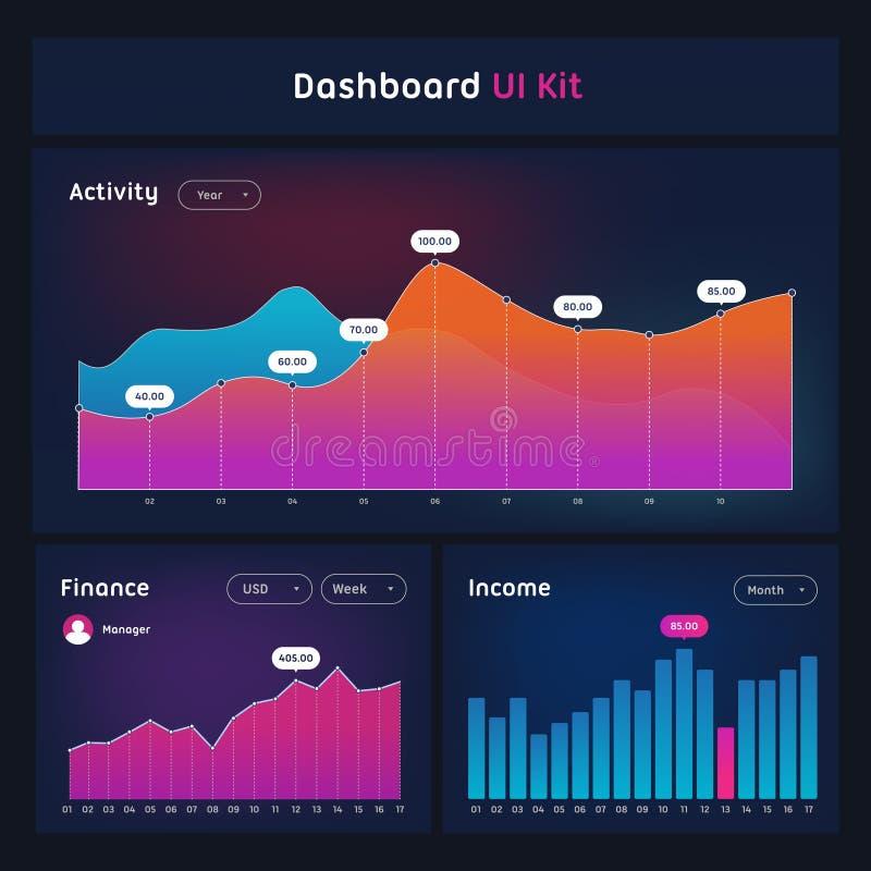 Instrumentbräda UI och UX sats Stångdiagram och linje grafdesigner vektor illustrationer