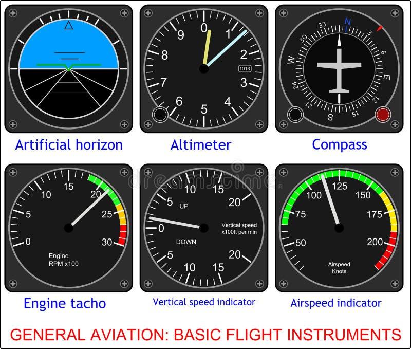Instrumentos básicos del vuelo ilustración del vector