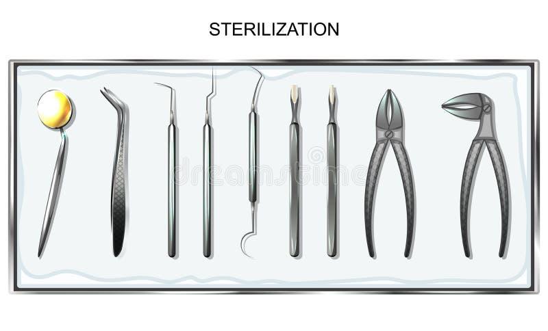 Instrumentos dentais dentistry ilustração do vetor