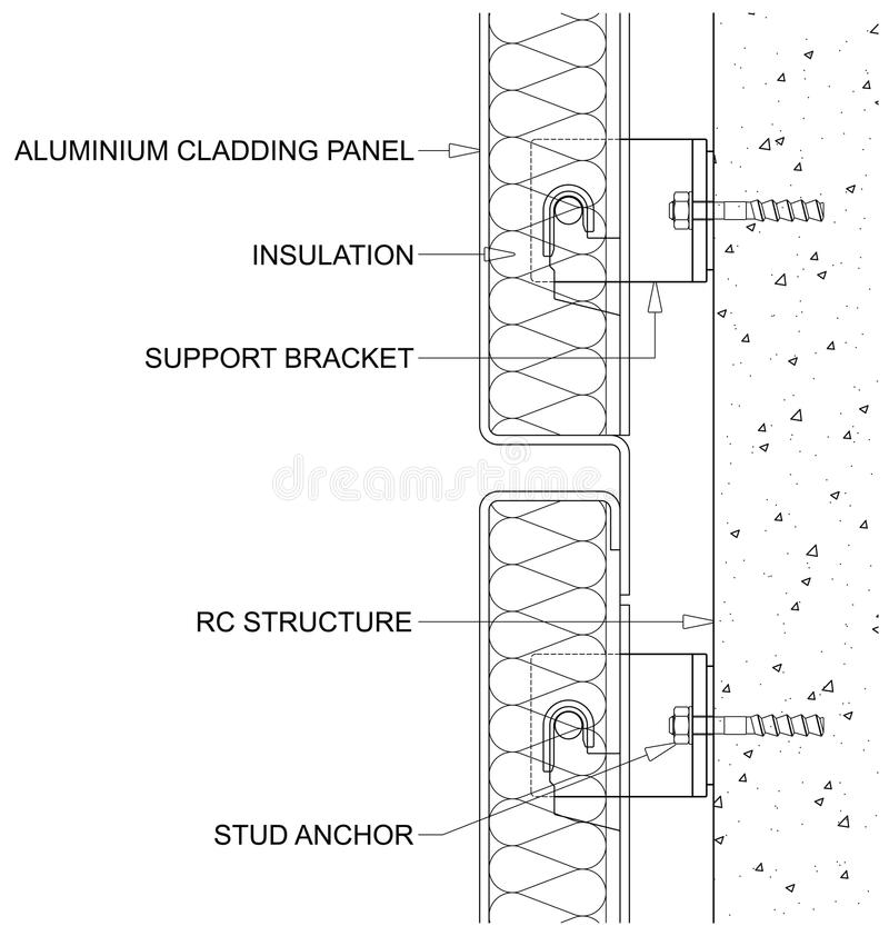 Insulated Cladding Panels. Generic line diagram of a cross section through rainscreen aluminium insulated cladding panels isolated on white background vector illustration