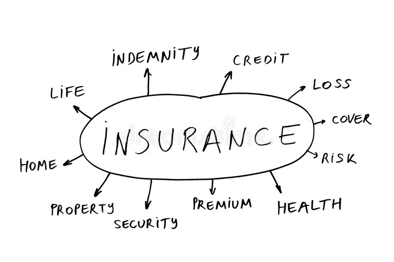Insurance abstract. Some possible topics about insurance stock image
