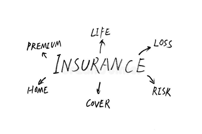 Insurance abstract. Some possible topics about insurance stock photo