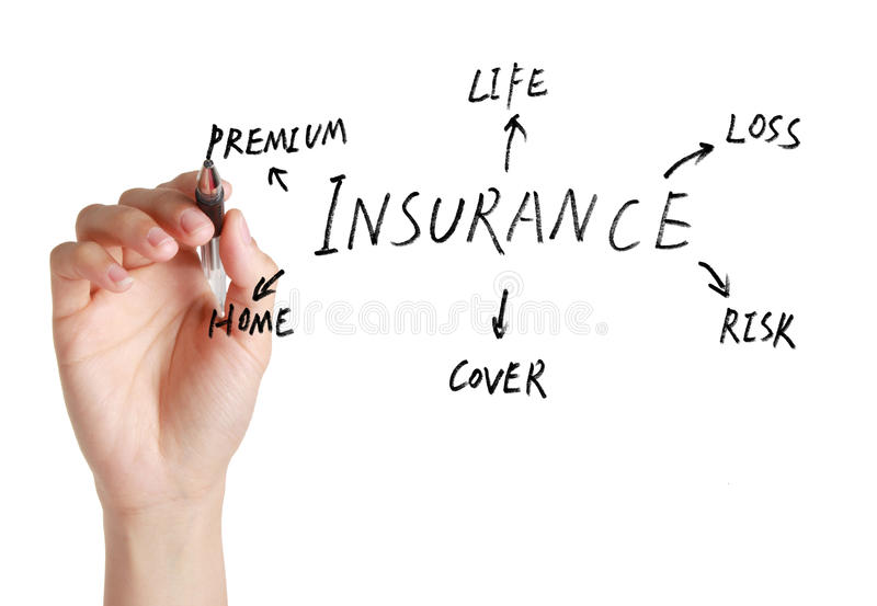Insurance abstract. Writing some possible topics about insurance stock images